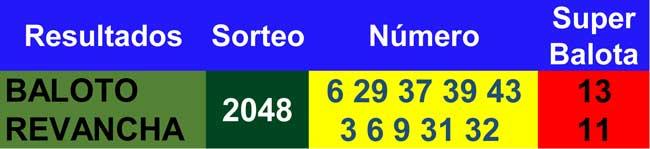 Resultados baloto y revancha 06/01/2021