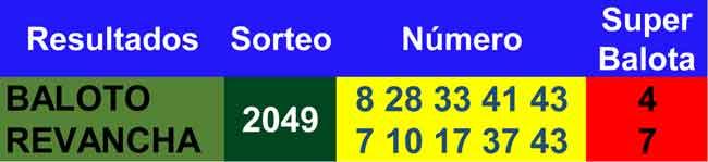 Resultados baloto y revancha 09/01/2021