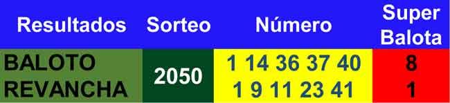 Resultados baloto y revancha 13/01/2021
