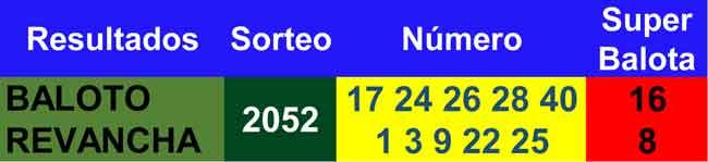 Resultados baloto y revancha 20/01/2021