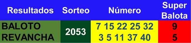 Resultados baloto y revancha 23/01/2021