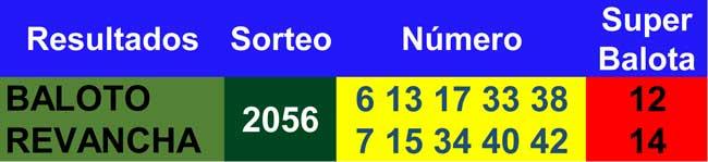 Resultados baloto y revancha 03/02/2021