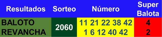 Resultados baloto y revancha 17/02/2021