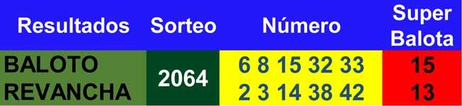 Resultados baloto y revancha 03/03/2021