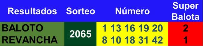 Resultados baloto y revancha 06/03/2021
