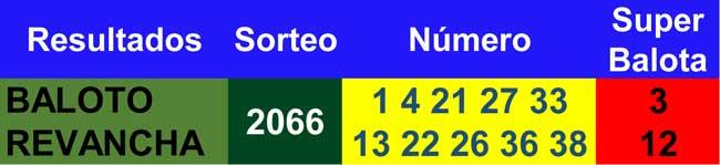 Resultados baloto y revancha 10/3/2021