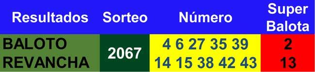 Resultados baloto y revancha 13/03/2021