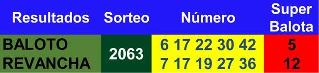 Resultados baloto y revancha 27/02/2021