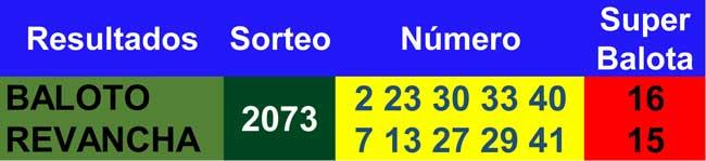 Resultados baloto y reancha 03/04/2021