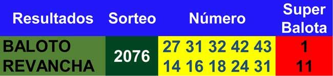 Resultados baloto y revancha 14/04/2021