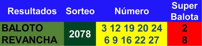Resultados baloto y revancha 21/04/2021