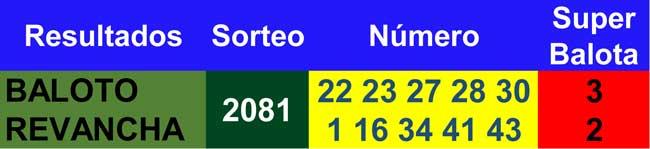 Resultados de baloto y revancha 01/05/2021