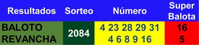 Resultados baloto y revancha 12/05/2021