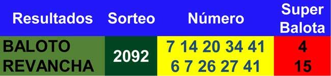 Resultados baloto y revancha 09/06/2021