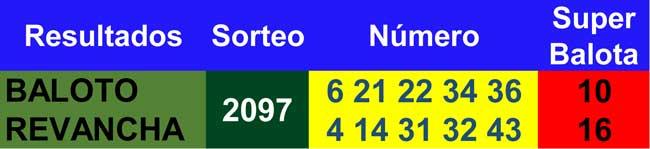 Resultados baloto y revancha 26/06/2021