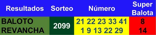 Resultados baloto y revancha 03/07/2021