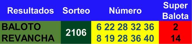 Resultados baloto y revancha 28/07/2021