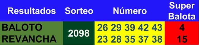 Resultados baloto y revancha 30/06/2021