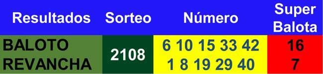 Resultados baloto y revancha 04/08/2021