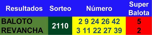 Resultados baloto y revancha 11/08/2021