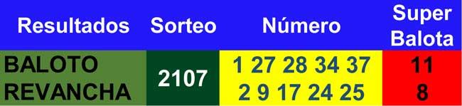 Resultados baloto y revancha 31/07/2021