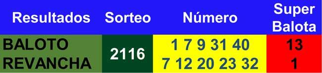 Resultados baloto y revancha 01/09/2021