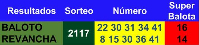 Resultados baloto y revancha 04/09/2021
