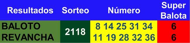 Resultados baloto y revancha 08/09/2021