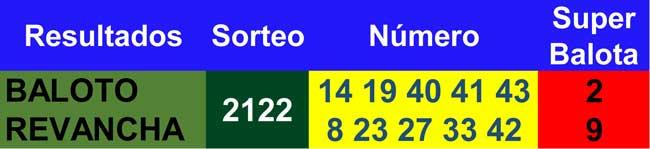 Resultados baloto y revancha 22/09/2021